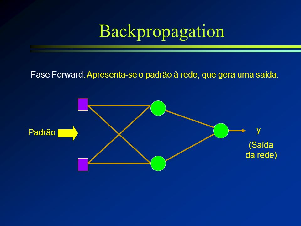 Backpropagation A partir desta idéia, fazendo manipulações matemáticas, obtemos a expressão de ajuste de pesos: Em cada iteração, o algoritmo realiza