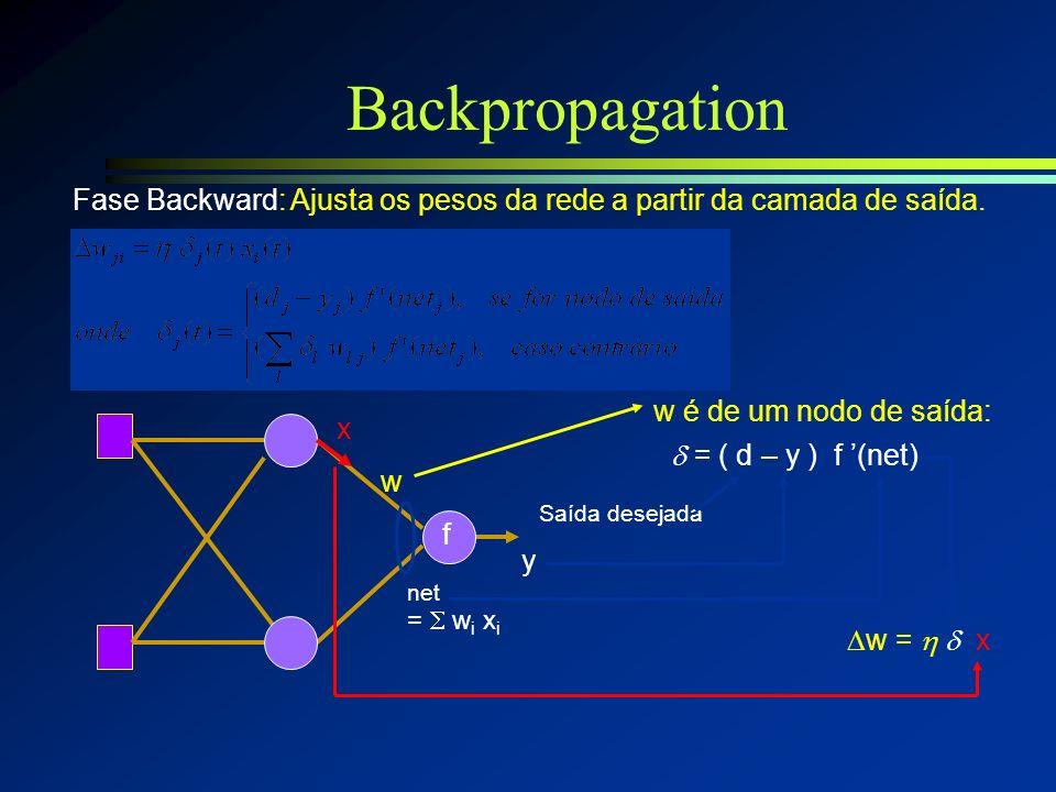 Backpropagation Fase Forward: Apresenta-se o padrão à rede, que gera uma saída. Padrão y (Saída da rede)