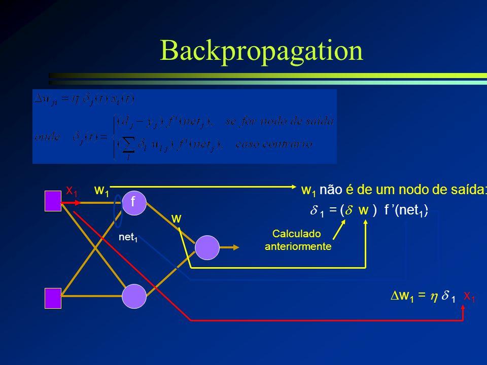 Backpropagation Fase Backward: Ajusta os pesos da rede a partir da camada de saída. w é de um nodo de saída: w = x w = ( d – y ) f (net) Saída desejad