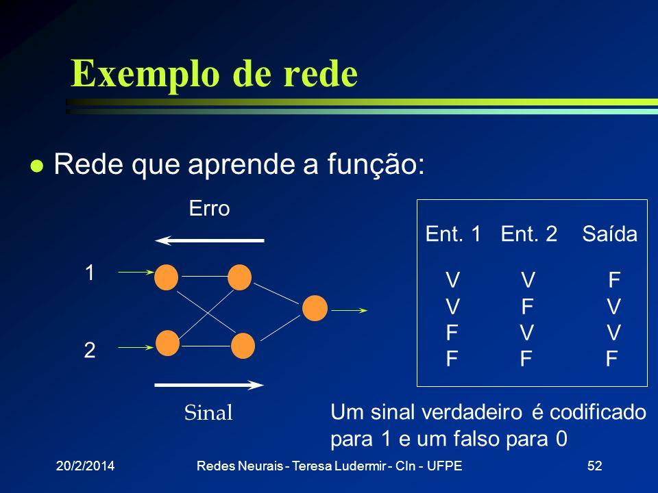 20/2/2014Redes Neurais - Teresa Ludermir - CIn - UFPE51 Teste 1) Apresentar padrão X a ser reconhecido 2) Para cada camada k := 1 a N Para cada neurôn