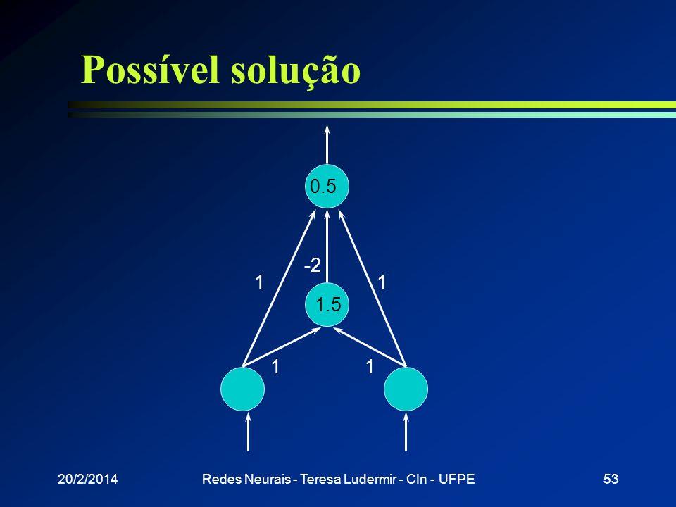20/2/2014Redes Neurais - Teresa Ludermir - CIn - UFPE52 Exemplo de rede l Rede que aprende a função: Sinal Ent. 1 Ent. 2 Saída V V F V F V F V V F F F