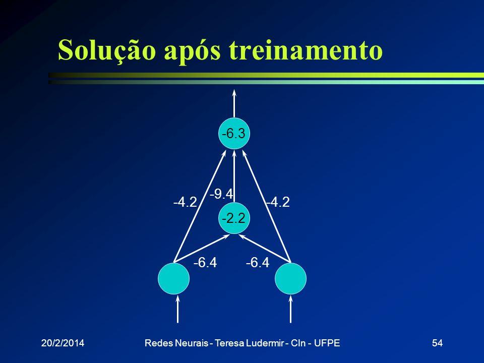 20/2/2014Redes Neurais - Teresa Ludermir - CIn - UFPE53 Possível solução 0.5 1.5 1 1 -2 1 1