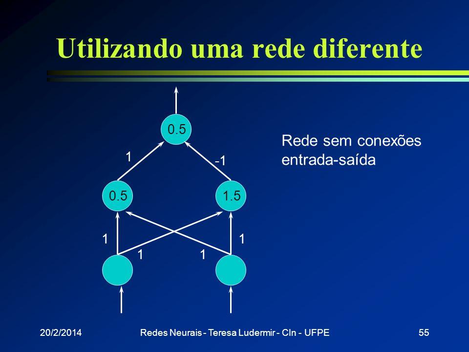 20/2/2014Redes Neurais - Teresa Ludermir - CIn - UFPE54 Solução após treinamento -6.3 -2.2 -4.2 -9.4 -6.4