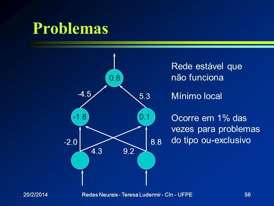 20/2/2014Redes Neurais - Teresa Ludermir - CIn - UFPE55 Utilizando uma rede diferente 0.5 1.5 11 11 0.5 1 Rede sem conexões entrada-saída
