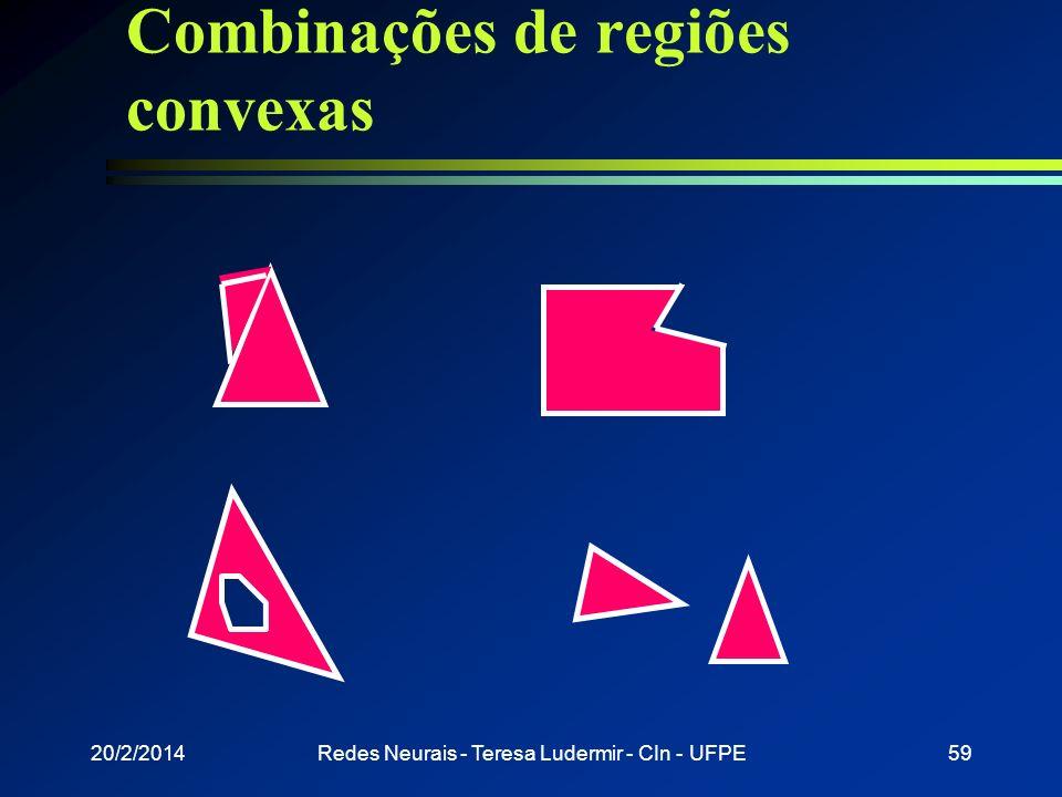 20/2/2014Redes Neurais - Teresa Ludermir - CIn - UFPE58 Regiões convexas Aberta Fechada