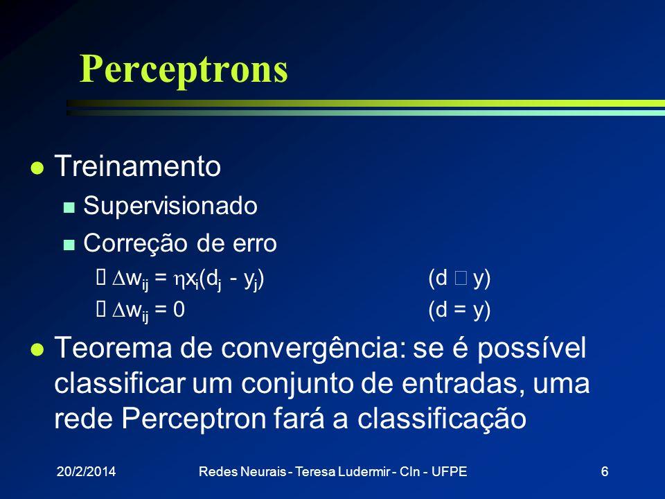 20/2/2014Redes Neurais - Teresa Ludermir - CIn - UFPE5 Perceptrons w f y w2w2 wnwn