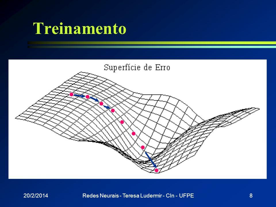 20/2/2014Redes Neurais - Teresa Ludermir - CIn - UFPE7 Algoritmo de treinamento 1) Iniciar todas as conexões com w ij = 0; 2) Repita Para cada par de