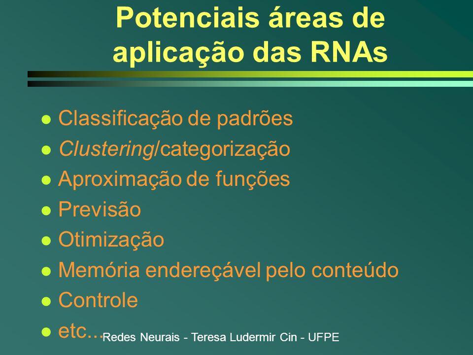 Redes Neurais - Teresa Ludermir Cin - UFPE Potenciais áreas de aplicação das RNAs l Classificação de padrões l Clustering/categorização l Aproximação