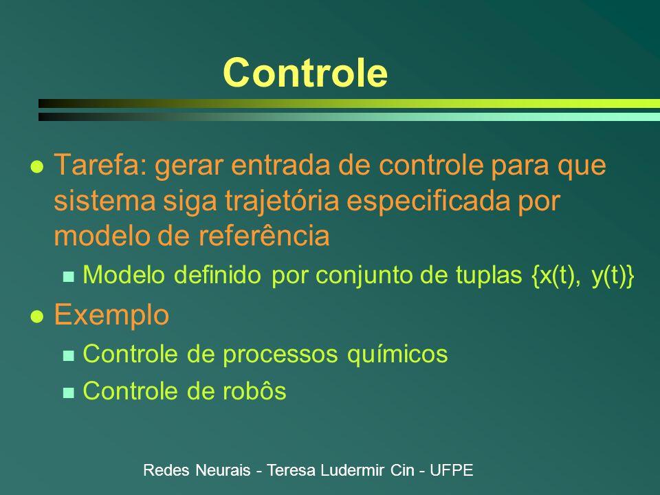Redes Neurais - Teresa Ludermir Cin - UFPE Controle l Tarefa: gerar entrada de controle para que sistema siga trajetória especificada por modelo de re