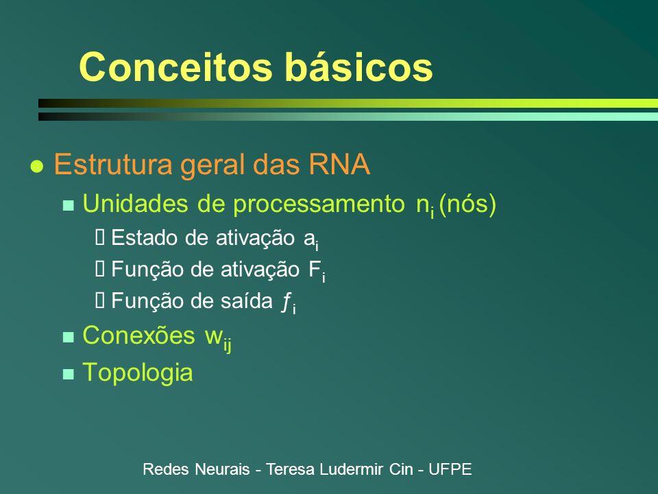Redes Neurais - Teresa Ludermir Cin - UFPE Conceitos básicos l Estrutura geral das RNA n Unidades de processamento n i (nós) Estado de ativação a i Fu