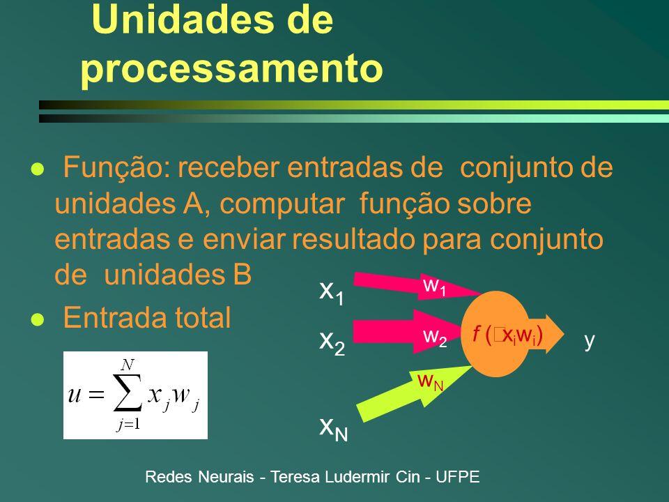 Redes Neurais - Teresa Ludermir Cin - UFPE Unidades de processamento l Função: receber entradas de conjunto de unidades A, computar função sobre entra
