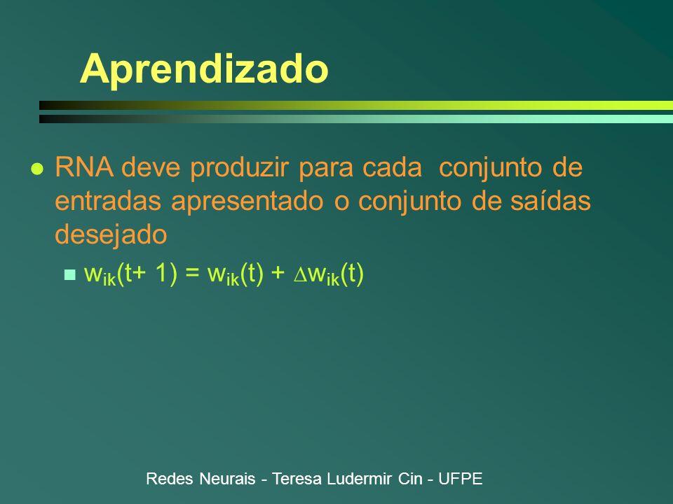 Redes Neurais - Teresa Ludermir Cin - UFPE Aprendizado l RNA deve produzir para cada conjunto de entradas apresentado o conjunto de saídas desejado w