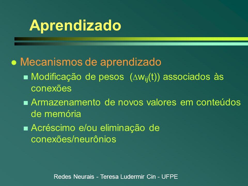 Redes Neurais - Teresa Ludermir Cin - UFPE Aprendizado l Mecanismos de aprendizado Modificação de pesos ( w ij (t)) associados às conexões n Armazenam