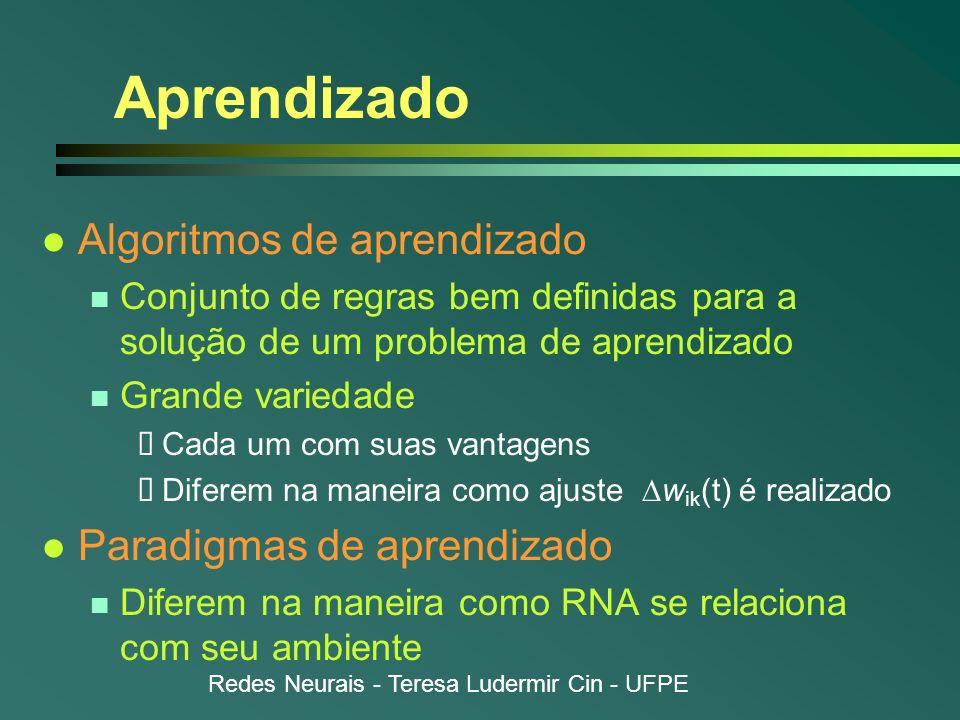 Redes Neurais - Teresa Ludermir Cin - UFPE Aprendizado l Algoritmos de aprendizado n Conjunto de regras bem definidas para a solução de um problema de