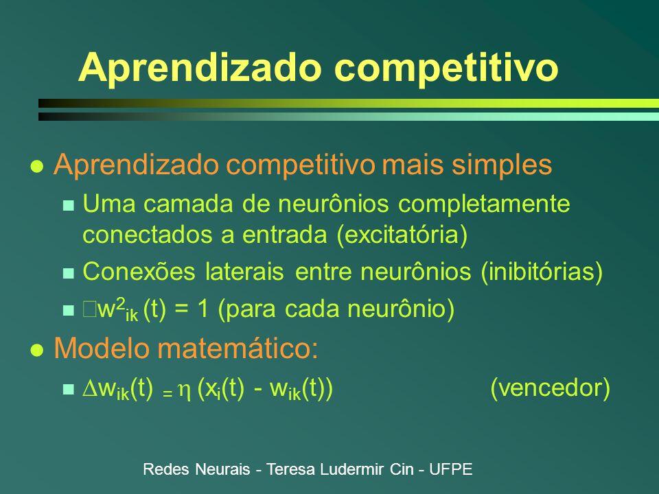 Redes Neurais - Teresa Ludermir Cin - UFPE Aprendizado competitivo l Aprendizado competitivo mais simples n Uma camada de neurônios completamente cone
