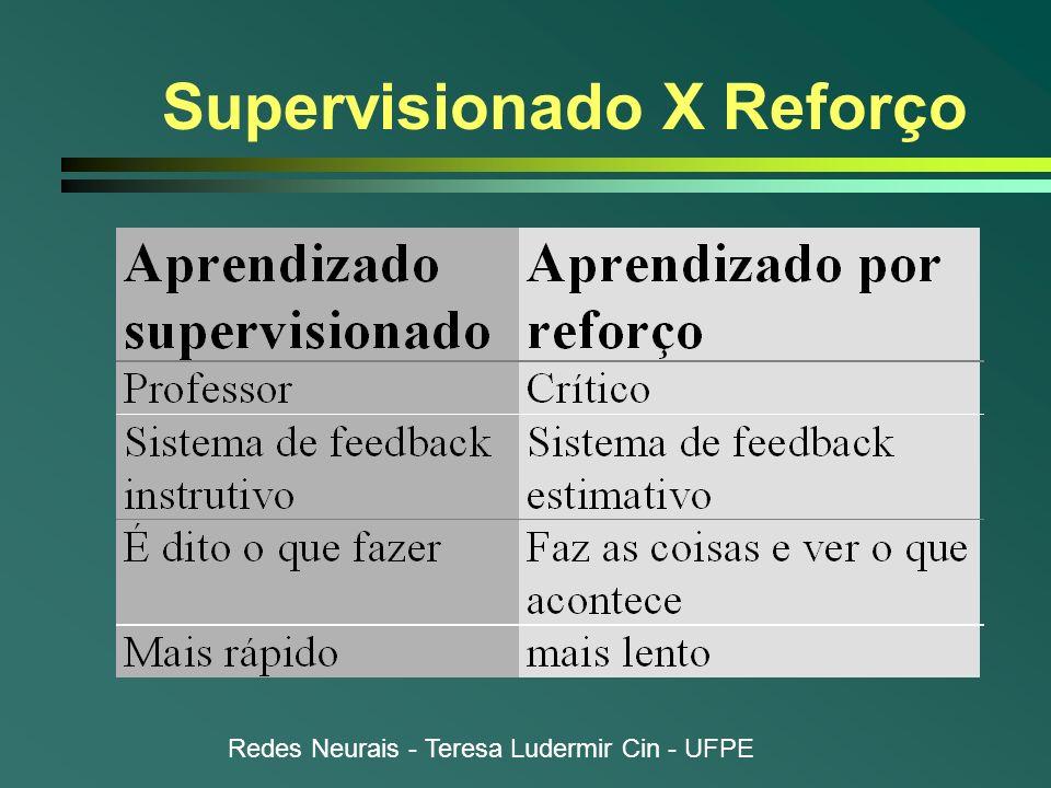 Redes Neurais - Teresa Ludermir Cin - UFPE Supervisionado X Reforço