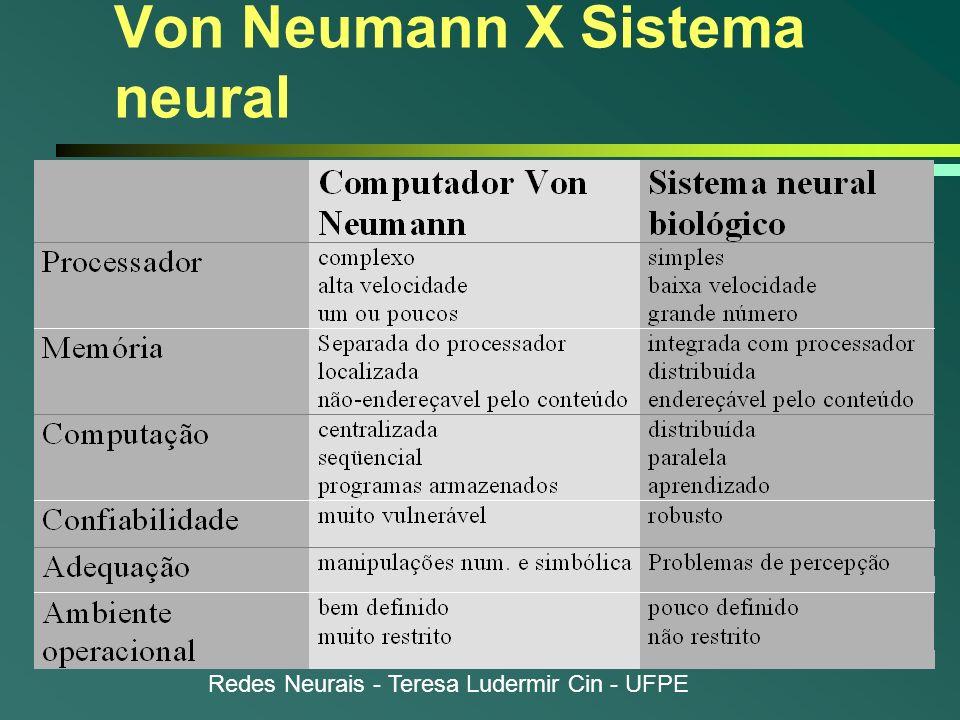 Redes Neurais - Teresa Ludermir Cin - UFPE Aprendizado l Algoritmos de aprendizado n Conjunto de regras bem definidas para a solução de um problema de aprendizado n Grande variedade Cada um com suas vantagens Diferem na maneira como ajuste w ik (t) é realizado l Paradigmas de aprendizado n Diferem na maneira como RNA se relaciona com seu ambiente