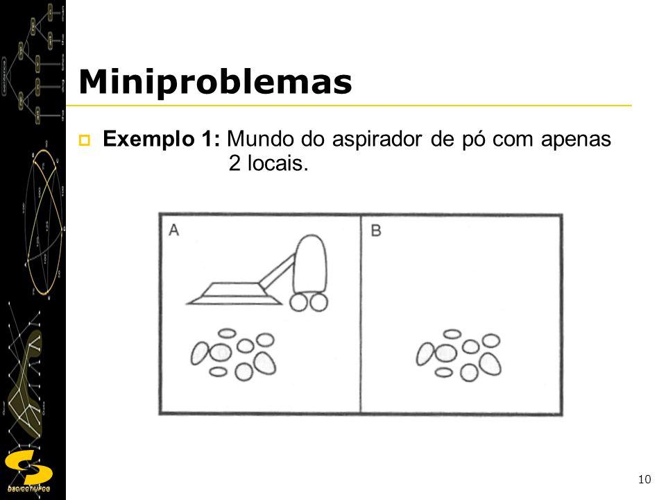 DSC/CCT/UFCG 10 Miniproblemas Exemplo 1: Mundo do aspirador de pó com apenas 2 locais.