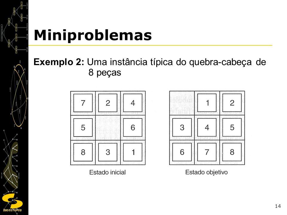 DSC/CCT/UFCG 14 Miniproblemas Exemplo 2: Uma instância típica do quebra-cabeça de 8 peças
