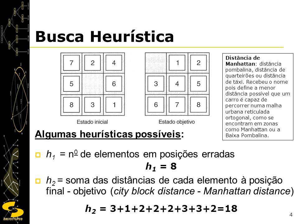 DSC/CCT/UFCG 5 Função h 2 (n) o espaço de estados gerado é menor o algoritmo acha mais rapidamente a solução.