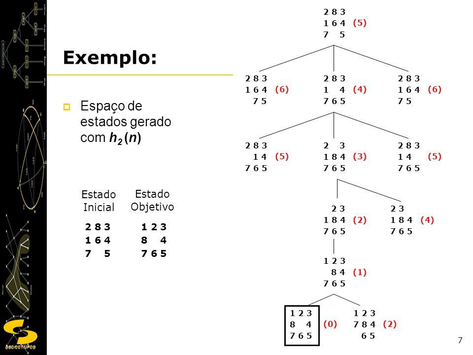 DSC/CCT/UFCG 8 Busca Heurística Efeito da exatidão da heurística sobre o desempenho Qualidade da função heurística: medida através do fator de expansão efetivo (b* ou fator de ramificação efetiva).