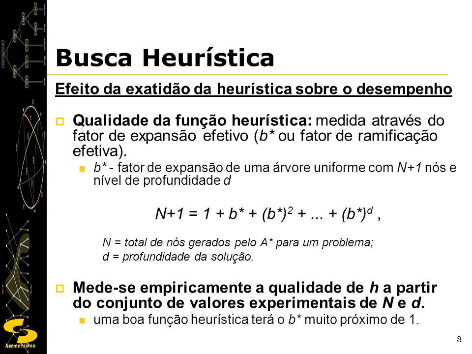 DSC/CCT/UFCG 9 Busca Heurística Comparação entre os custos da busca e entre os fatores de expansão (ramificação) efetivo para os algoritmos BUSCA-POR-APROFUNDAMENTO-ITERATIVO e A * com h 1, h 2.