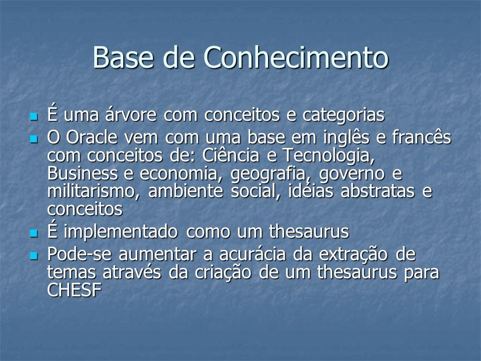 Base de Conhecimento É uma árvore com conceitos e categorias É uma árvore com conceitos e categorias O Oracle vem com uma base em inglês e francês com