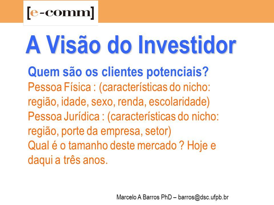 Marcelo A Barros PhD – barros@dsc.ufpb.br A Visão do Investidor O que já existe de concorrência neste nicho do mercado.
