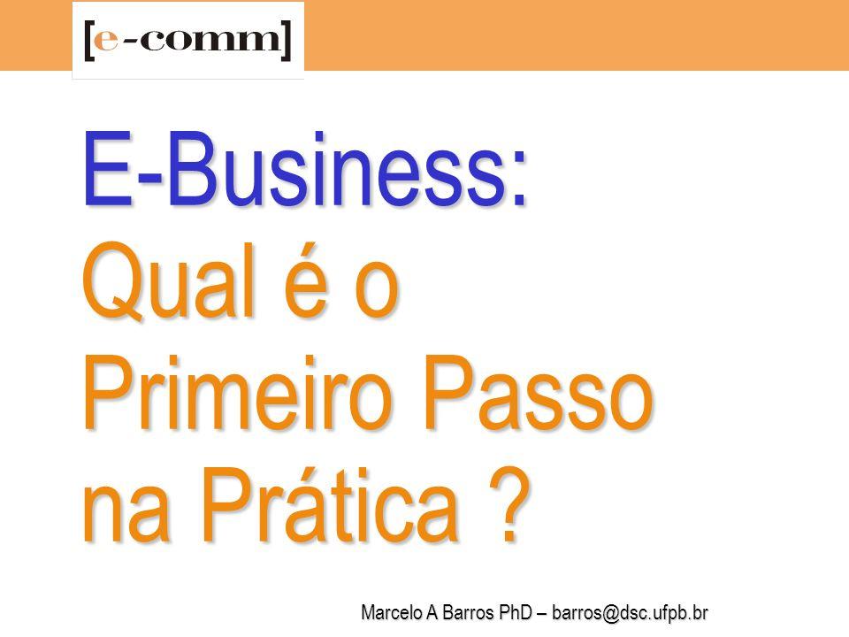 Marcelo A Barros PhD – barros@dsc.ufpb.br Pensar e Agir Rápido: Compreender Inovação em e-Business Definir os Mercados do e-Business Identificar os Valores do e-Business Definir Visão, Missão e Metas Definir Estratégias Gerencial/Mercadológica Fazer Plano de Negócios