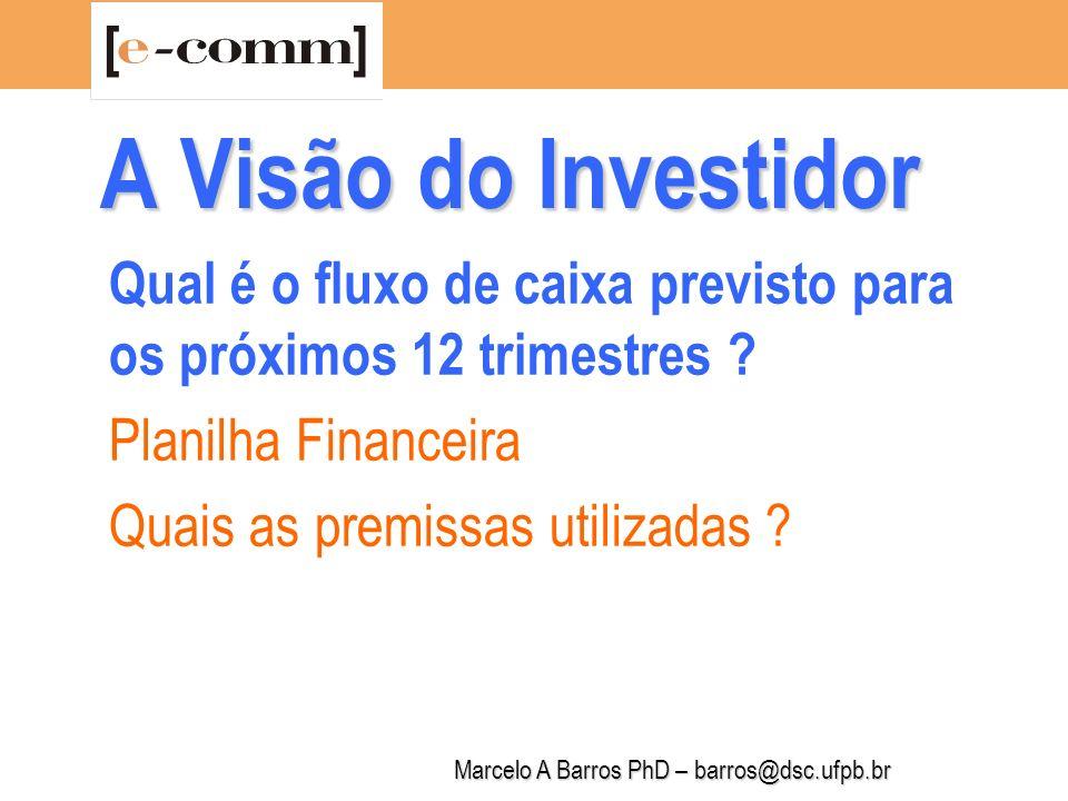 Marcelo A Barros PhD – barros@dsc.ufpb.br O Plano de Negócios NetReadiness