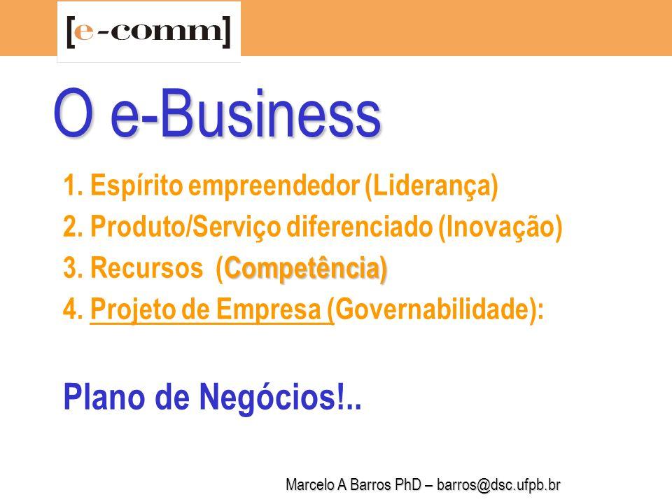 Marcelo A Barros PhD – barros@dsc.ufpb.br PN para Quem .