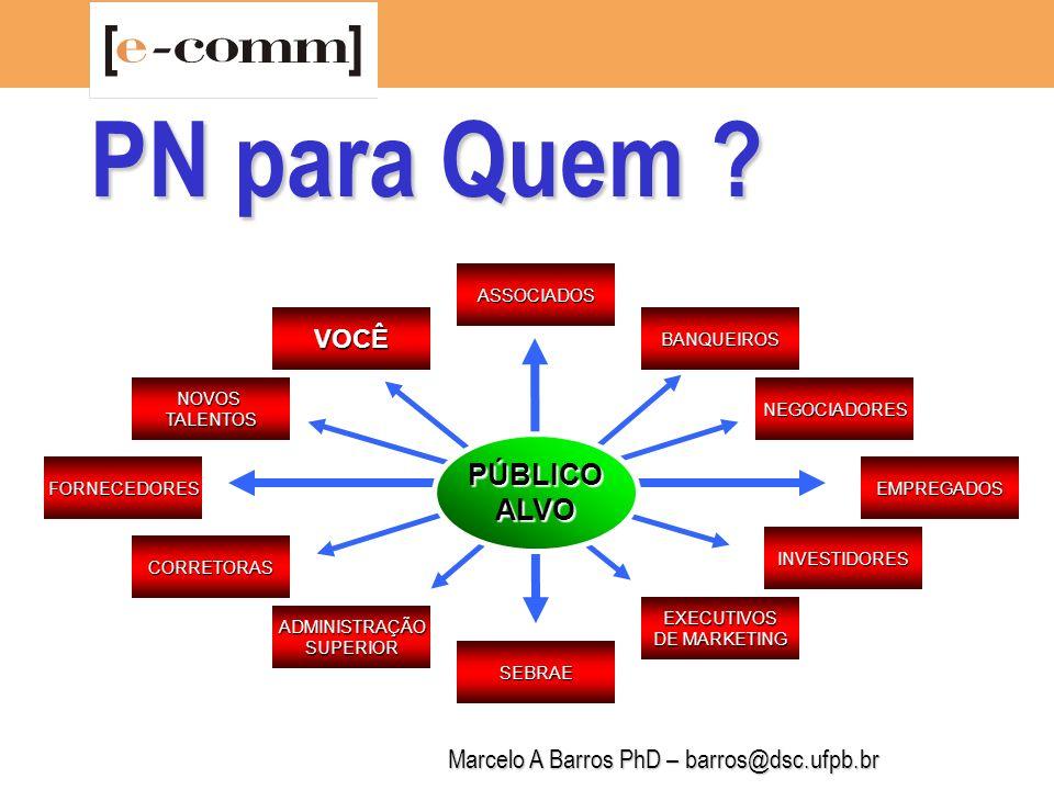 Marcelo A Barros PhD – barros@dsc.ufpb.br PN no Processo de Inovação Planejamento x Plano de Negócios