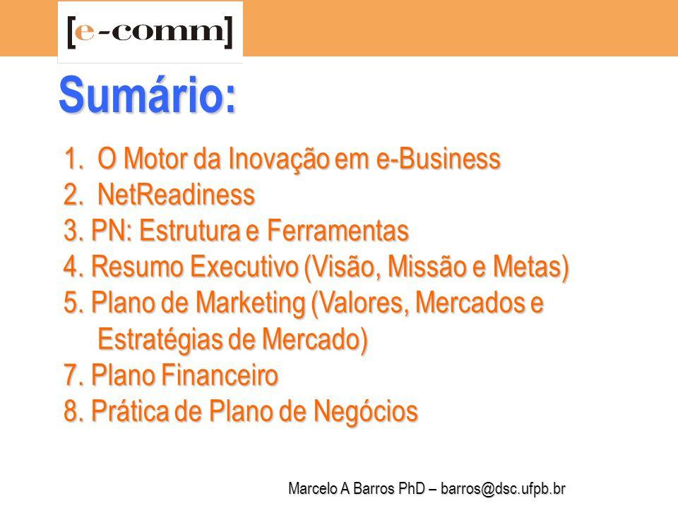 Marcelo A Barros PhD – barros@dsc.ufpb.br A Visão do Investidor NetReadiness