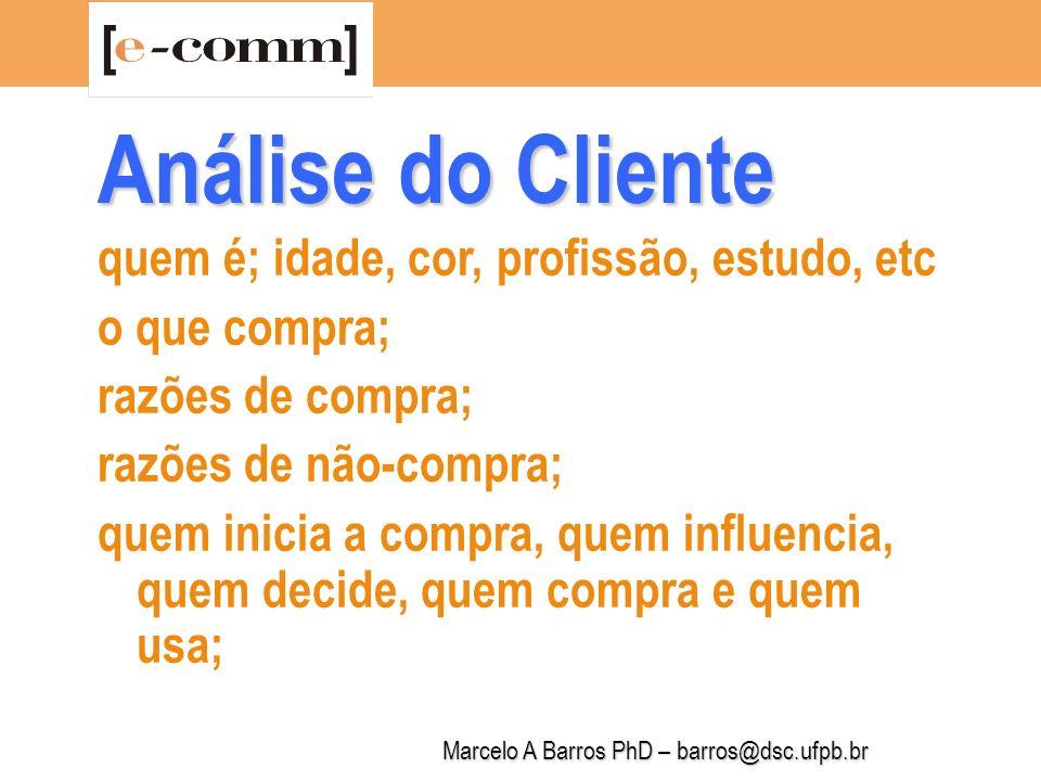 Marcelo A Barros PhD – barros@dsc.ufpb.br Análise do Cliente onde está localizado; onde compra; como compra; quando compra; freqüência de compra; quanto compra; como usa; problemas no uso;