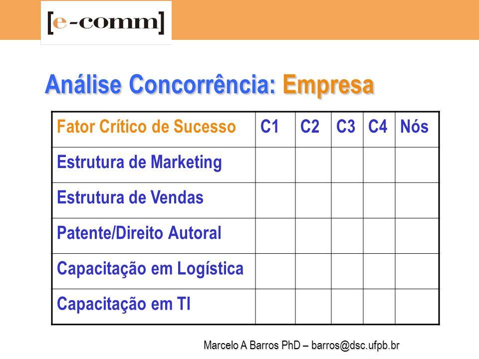 Marcelo A Barros PhD – barros@dsc.ufpb.br Plano de Marketing : Plano de Marketing : Estrutura 1.Página de rosto 2.