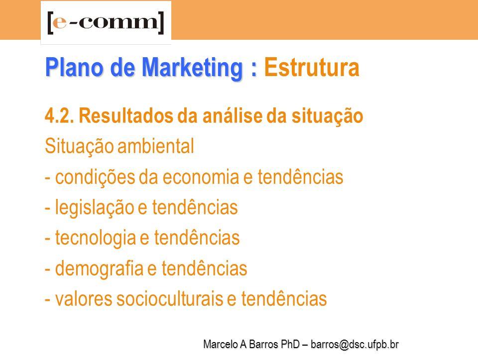 Marcelo A Barros PhD – barros@dsc.ufpb.br Plano de Marketing : Plano de Marketing : Estrutura 4.2.