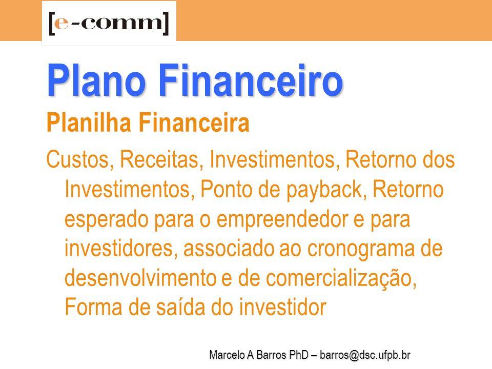 Marcelo A Barros PhD – barros@dsc.ufpb.br Plano Financeiro Investidores: Pai, Mãe, Namorada (o) Incubadoras, Programas de Desenvolvimento em C&T Angels Bancos Venture Capital Cliente Investidor (Negócio Herdeiro)