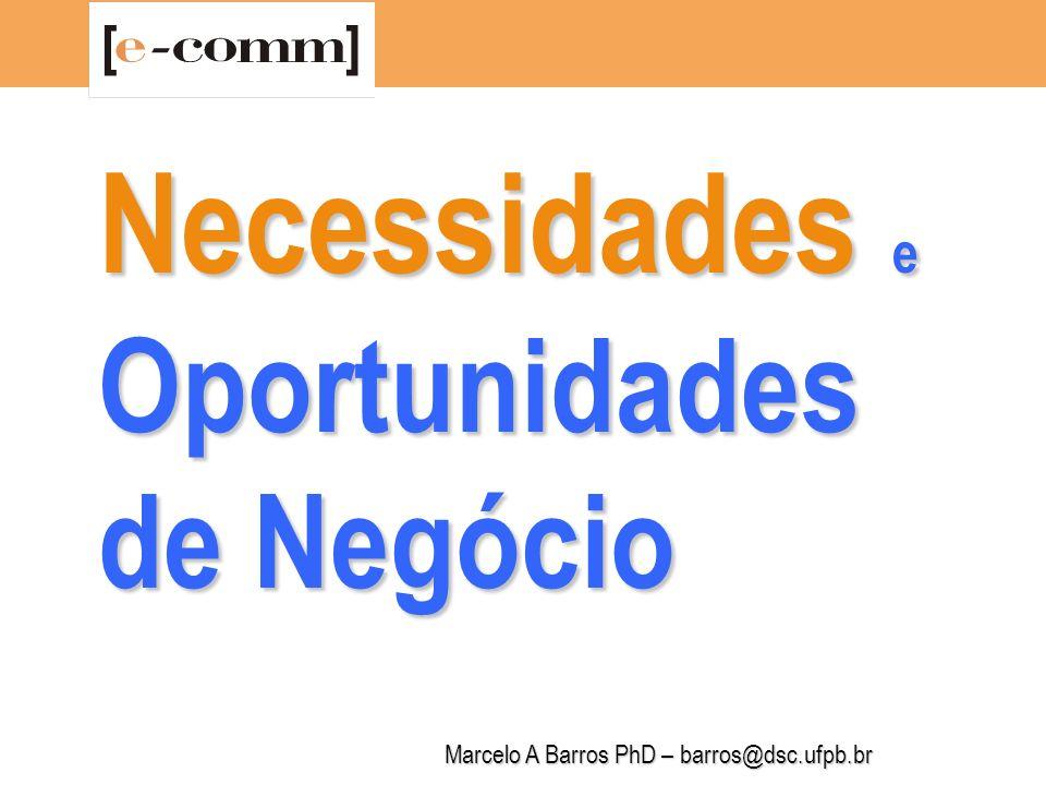 Marcelo A Barros PhD – barros@dsc.ufpb.br Teste da Oportunidade Existe real necessidade do consumidor por esse produto/serviço.