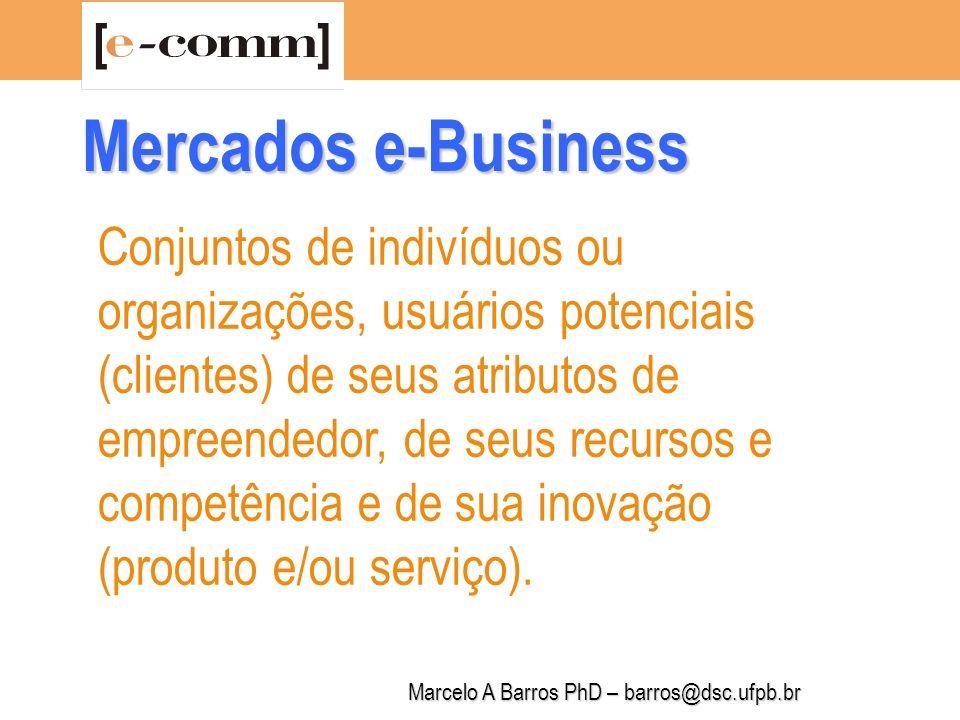 Marcelo A Barros PhD – barros@dsc.ufpb.br Seus clientes atuais O grupo, estabelecimento, departamento ou equipe específicos da organização para a qual você trabalha.