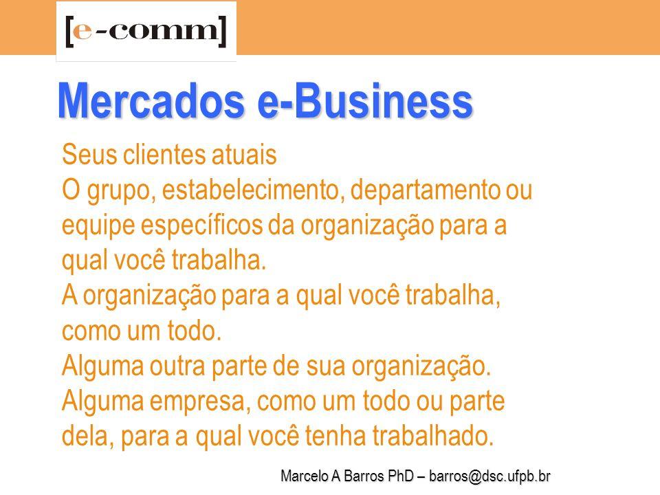 Marcelo A Barros PhD – barros@dsc.ufpb.br Uma categoria específica de empresas O ramo de atividade à qual pertence a sua organização atual (ou anterior, ou outra) Sua profissão liberal ou atividade.