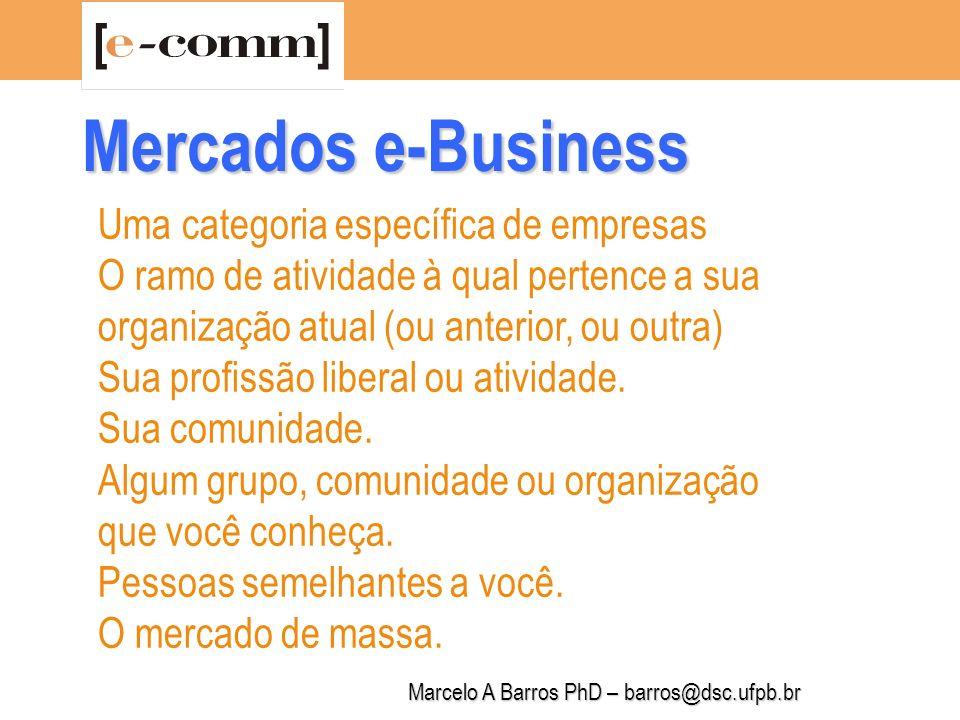 Marcelo A Barros PhD – barros@dsc.ufpb.br Valores de e-Business Necessidades não-atendidas identificadas nos possíveis mercados, São o real motor da venda Mais importantes do que os próprios produtos e serviços.