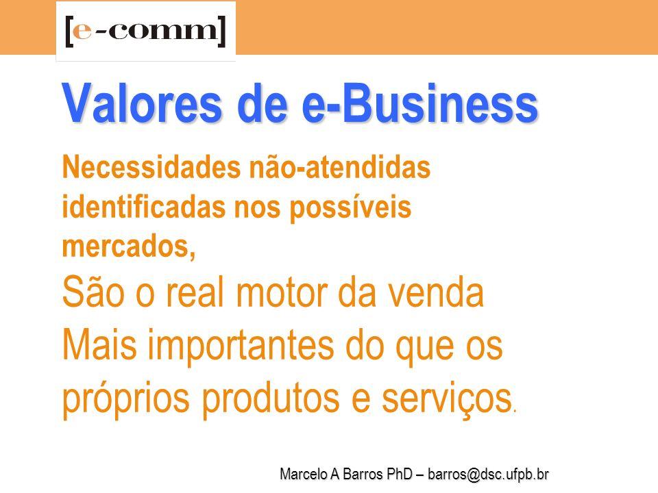Marcelo A Barros PhD – barros@dsc.ufpb.br Uma peça que falta em um arranjo ou seqüência de serviços.