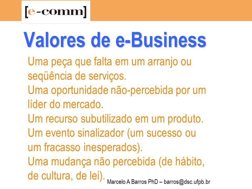 Marcelo A Barros PhD – barros@dsc.ufpb.br Um serviço inexistente na Internet, Um problema novo ou emergente.