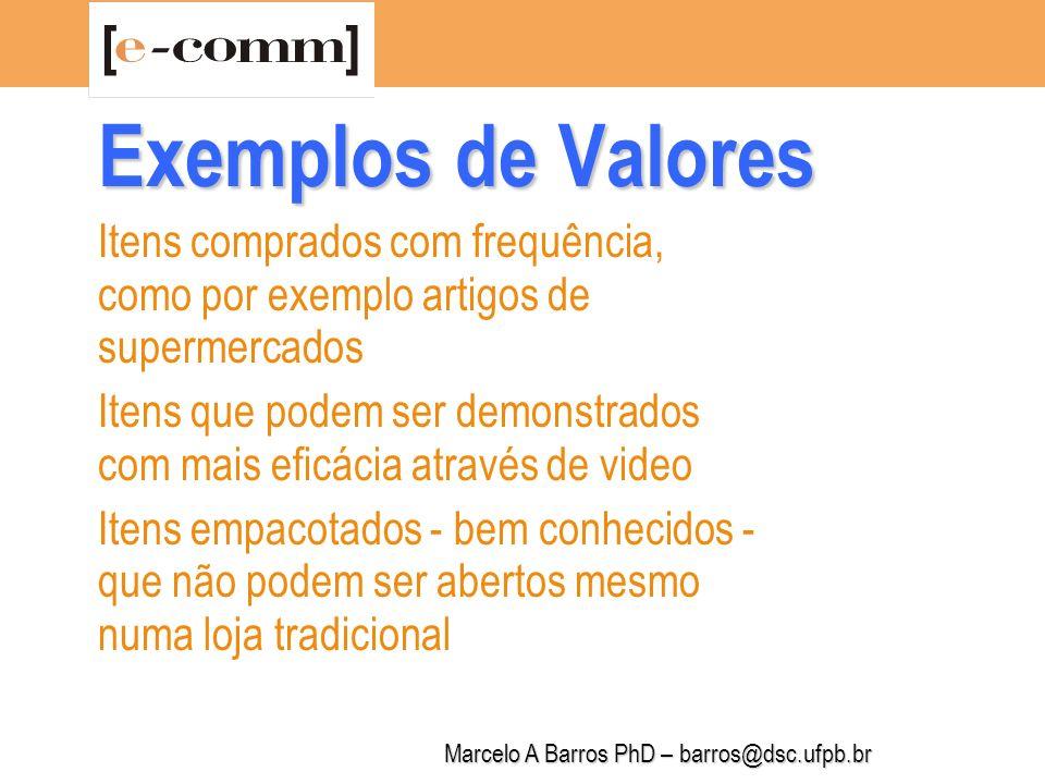 Marcelo A Barros PhD – barros@dsc.ufpb.br Exemplos de Valores Vendas On-line - EUA, 1999 ($B) 0 1 2 3 4 5 6 7 8 HW / SW Viagens Serv.Financ.