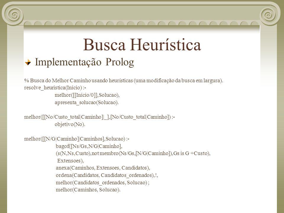Busca Heurística Implementação Prolog % Busca do Melhor Caminho usando heurísticas (uma modificação da busca em largura). resolve_heuristica(Inicio) :