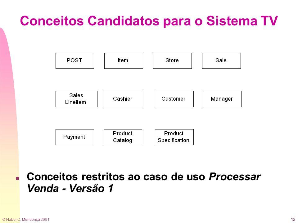 © Nabor C. Mendonça 2001 12 Conceitos Candidatos para o Sistema TV n Conceitos restritos ao caso de uso Processar Venda - Versão 1