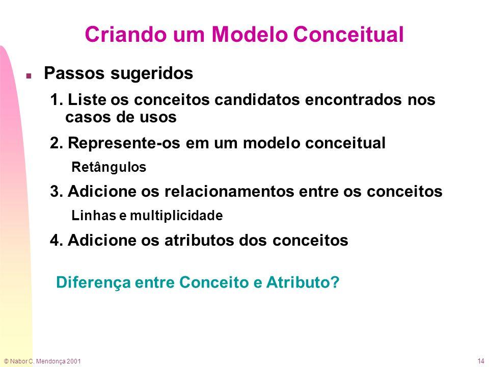 © Nabor C. Mendonça 2001 14 Criando um Modelo Conceitual n Passos sugeridos 1. Liste os conceitos candidatos encontrados nos casos de usos 2. Represen