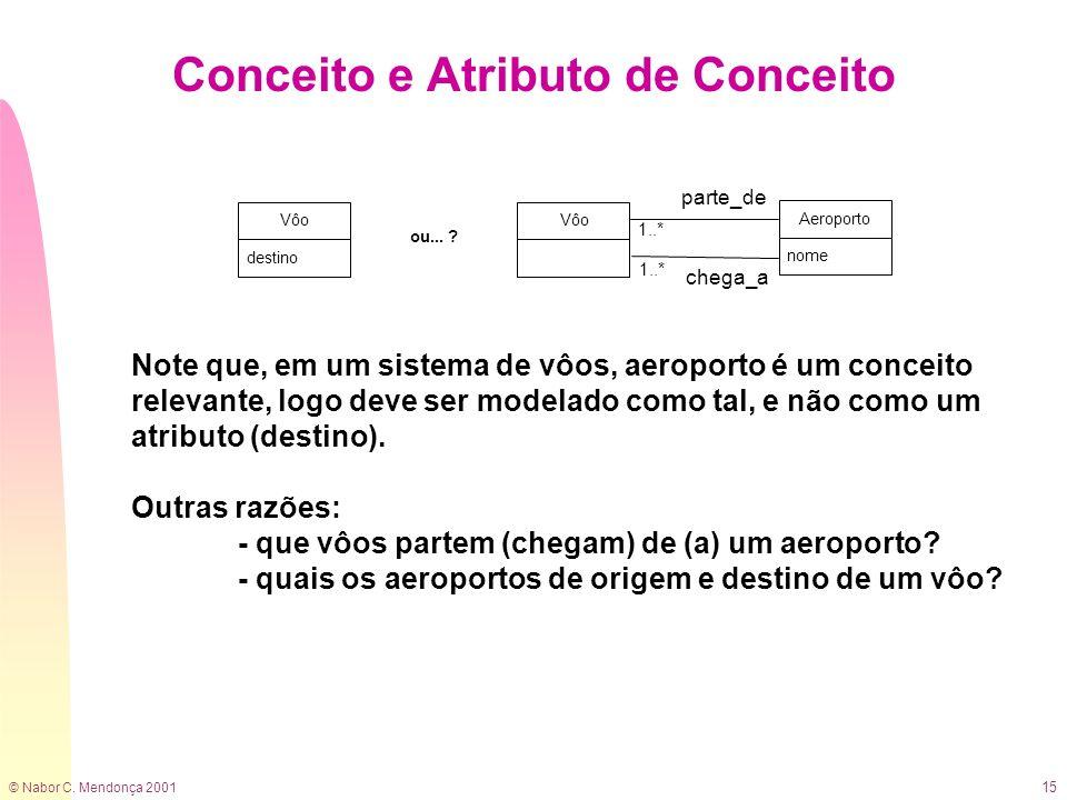 © Nabor C. Mendonça 2001 15 Conceito e Atributo de Conceito Vôo Aeroporto nome Vôo destino ou... ? Note que, em um sistema de vôos, aeroporto é um con