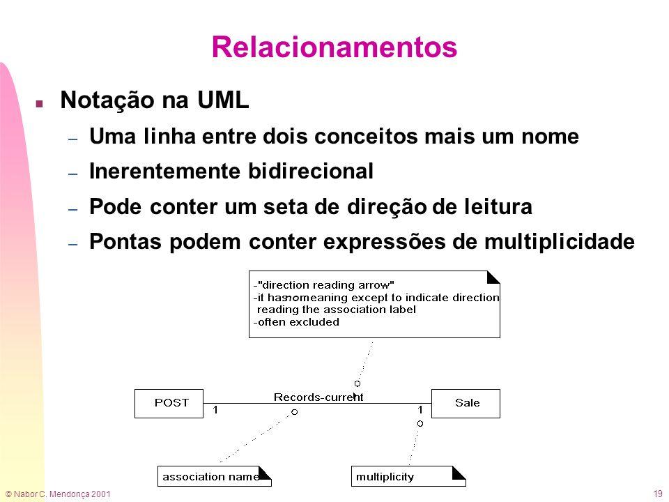 © Nabor C. Mendonça 2001 19 Relacionamentos n Notação na UML – Uma linha entre dois conceitos mais um nome – Inerentemente bidirecional – Pode conter