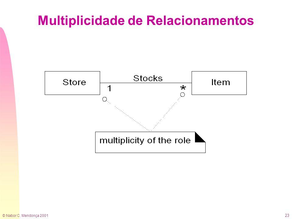 © Nabor C. Mendonça 2001 23 Multiplicidade de Relacionamentos
